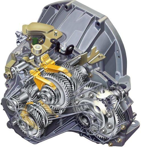 Manual gearboxes repair